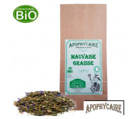 Mauvaise graisse, tisane BiO de plantes - Apophycaire